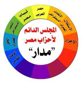 لوجو المجلس الدائم لأحزاب مصر